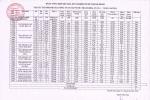 Bảng tổng hợp kết quả xét nghiệm nước thành phẩm tuần 1 tháng 6 năm 2020
