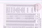 Bảng tổng hợp kết quả xét nghiệm nước thành phẩm tuần 3 tháng 11 năm 2020